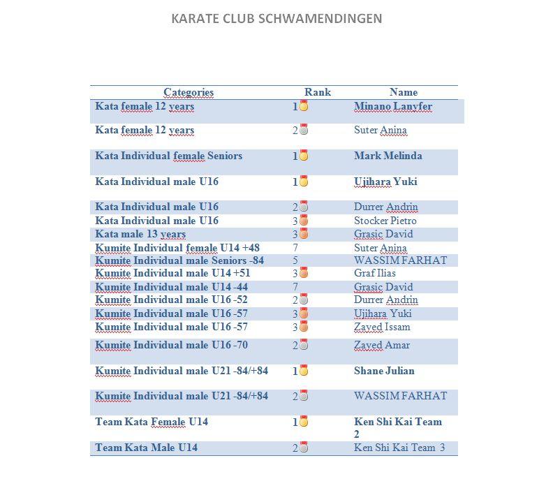 SKL_FR_Schwamendingen